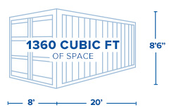 20ft. Double-Door Container