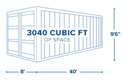 40ft. High-Cube Container