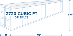 40ft. Open-Top Container
