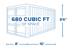 10ft Shipping Container Diagram